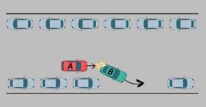 Choc arrière stationnement