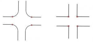 bords rectangulaires arrondis