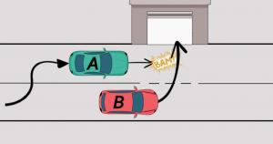 Dépassement et entrée dans un garage sur une ligne continue