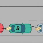 collision en chaîne
