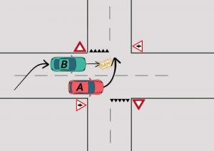 dépassement carrefour signalisation