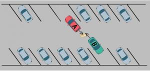 manoeuvres simultanées