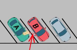 ouverture de portière stationnement