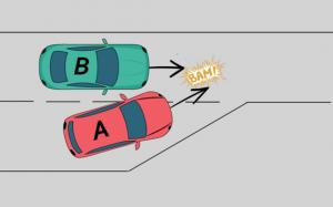 rétrécissement de chaussée avec marquage